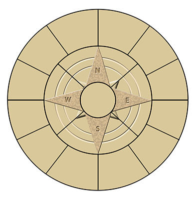 Compass circle patio kit